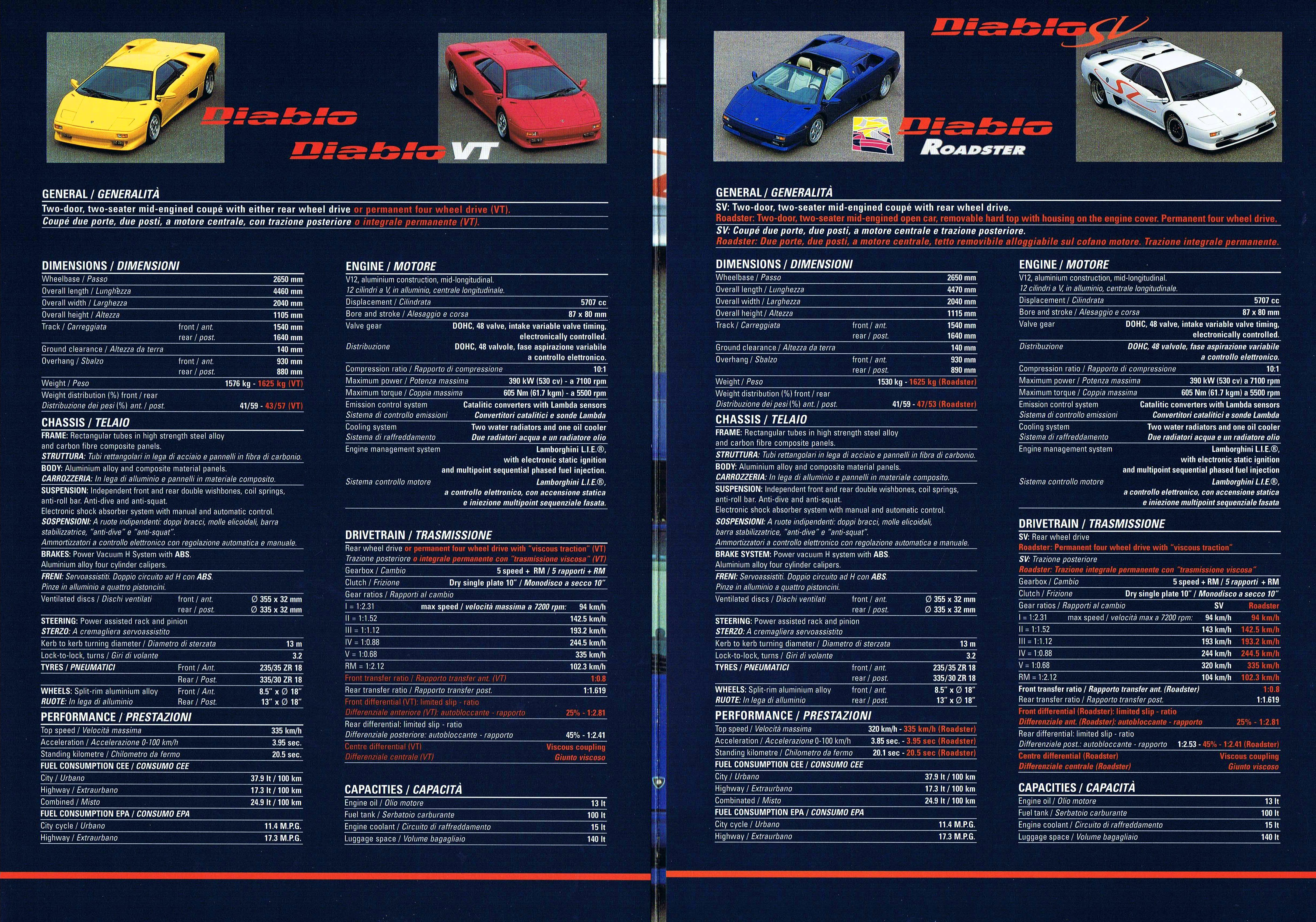 Lamborghini Diablo Brochure